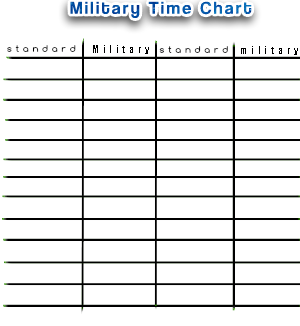 Blank Military Time Chart
