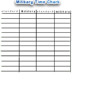 graphic relating to Printable Military Time Chart referred to as armed service-period-chart-printable Army season conversion